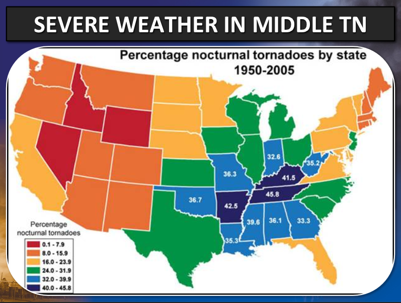 Percentage of Nocturnal Tornadoes