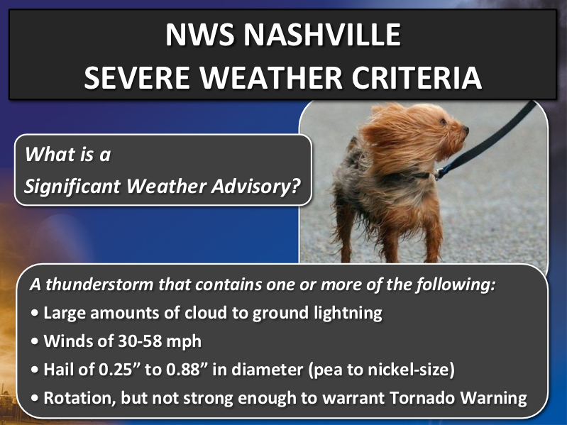 Significant Weather Advisory
