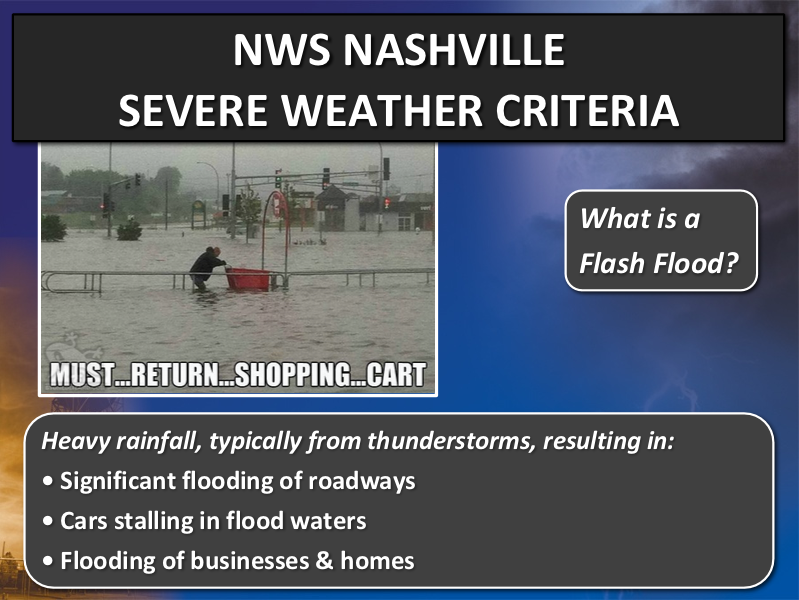 What is a Flash Flood
