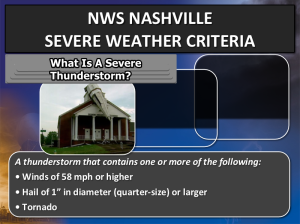 What is a Severe Thunderstorm