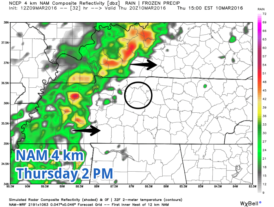 Spring is Pretty Much Here | Nashville Severe Weather