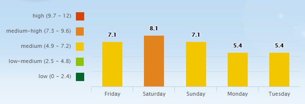 5 Day Pollen Allergy Forecast for Nashville, TN (37201) _ Pollen.com - Google Chrome 2016-05-13 07.43.18
