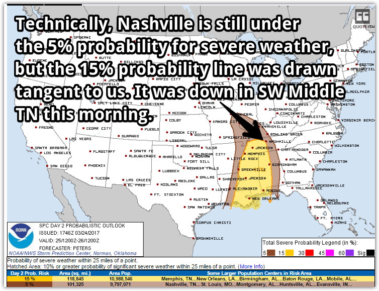 Nashville Severe Weather | Page 891 of 2790 | Severe