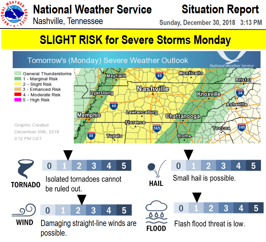 Rain Tonight/Overnight, Storm Line Tomorrow May Be Strong/Severe